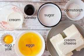 Ingredientes para hacer relleno de tarta de queso, con etiquetas de texto.