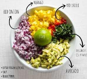 ingredientes do molho de manga