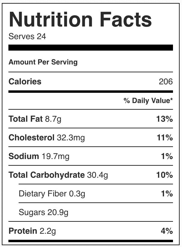 Informações nutricionais sobre barras de confete