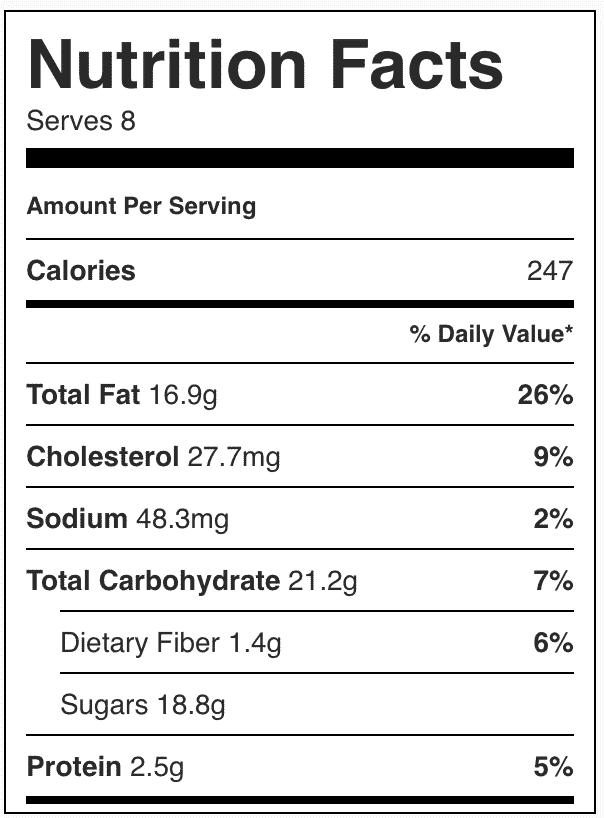 Información nutricional en salsa de chocolate para fruta