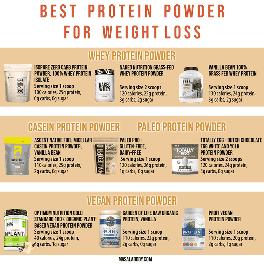 proteina isopure para bajar de peso