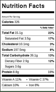 Información Nutricional de la Ensalada de Pasta Griega