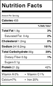 Información nutricional de la sopa de fideos Udon